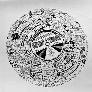 "Memory Illustration 12"" circle"